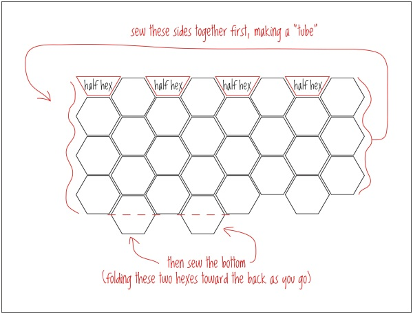 hex bag layout