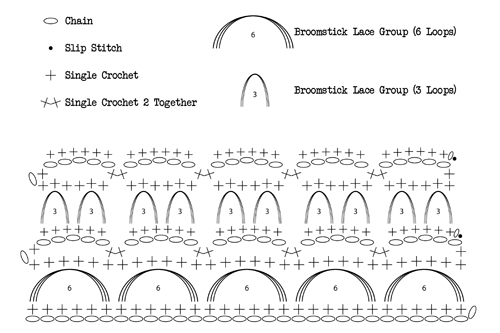 broomstick lace scarf chart